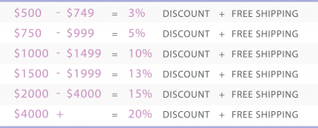 925 silver volume discounts